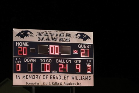 Final score of Friday night's playoff game.